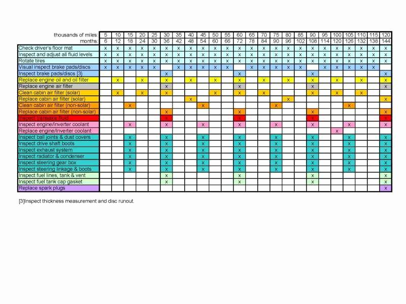 Car Maintenance Schedule Template Lovely 9 Easy Things You Can Do to Increase Your Car S Life