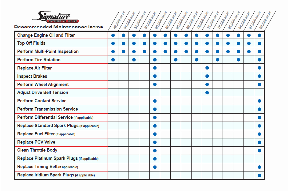 Car Maintenance Schedule Template New Signature Maintenance
