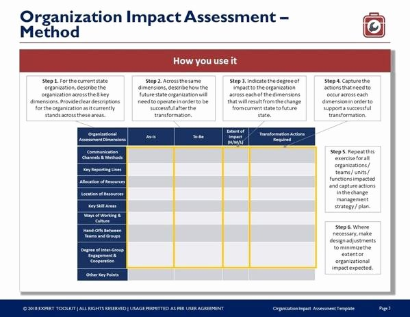 organization impact assessment template and guide