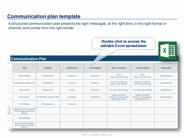 Change Management Plan Template Awesome 26 Of Prosci Munication Plan Template