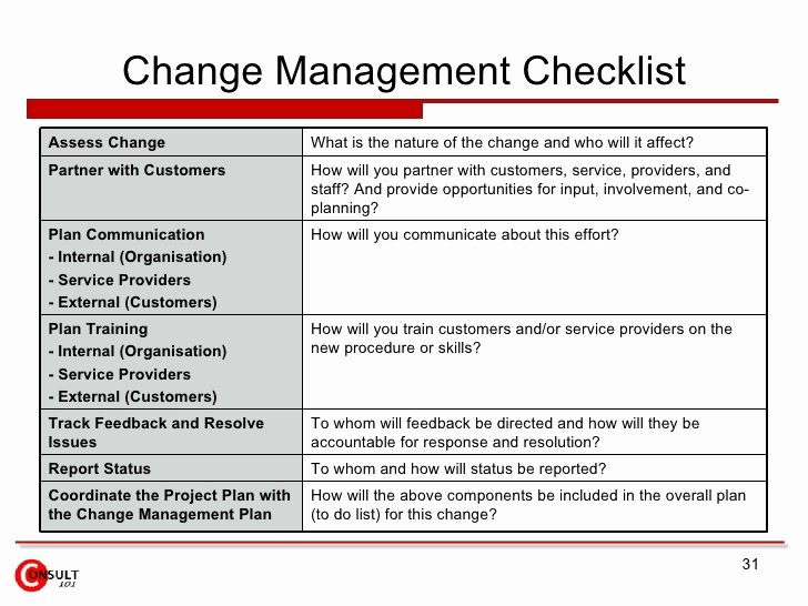 Change Management Plan Template Awesome Transition & Transformation Change