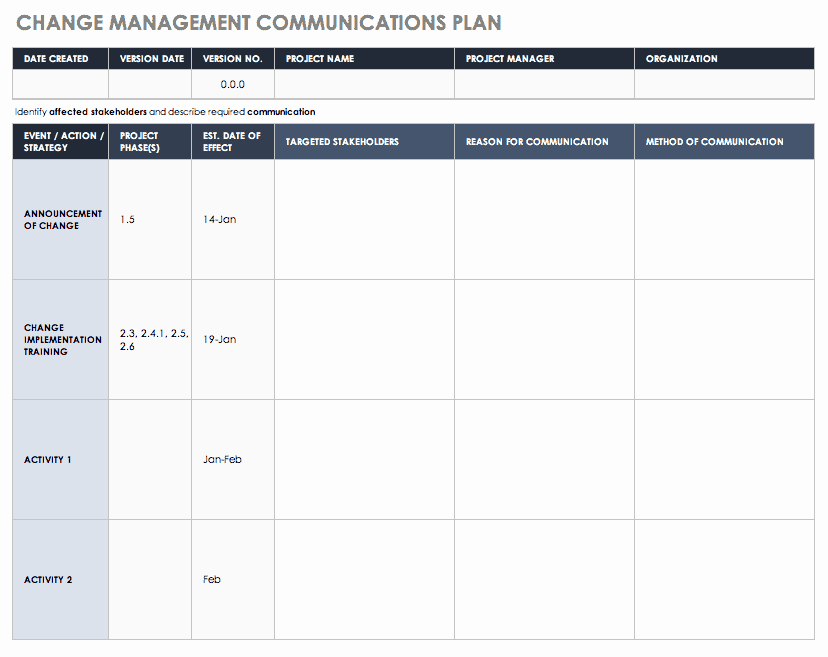 Change Management Plan Template Best Of Free Business Impact Analysis Templates Smartsheet