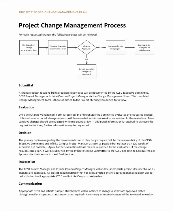 Change Management Plan Template Best Of Sample Change Management Plan 11 Examples In Word Pdf
