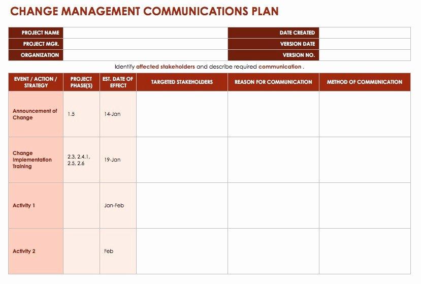 Change Management Plan Template Inspirational Change Management Plan Template