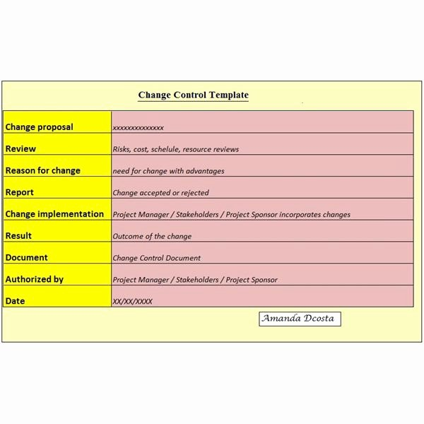 Change Management Plan Template New Creating A Change Control Plan Key Ponents & Free