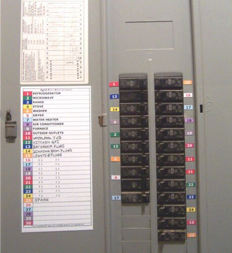 Circuit Breaker Directory Template Awesome Magnetic and Color Coded 30 & 11 Circuit Breaker Box