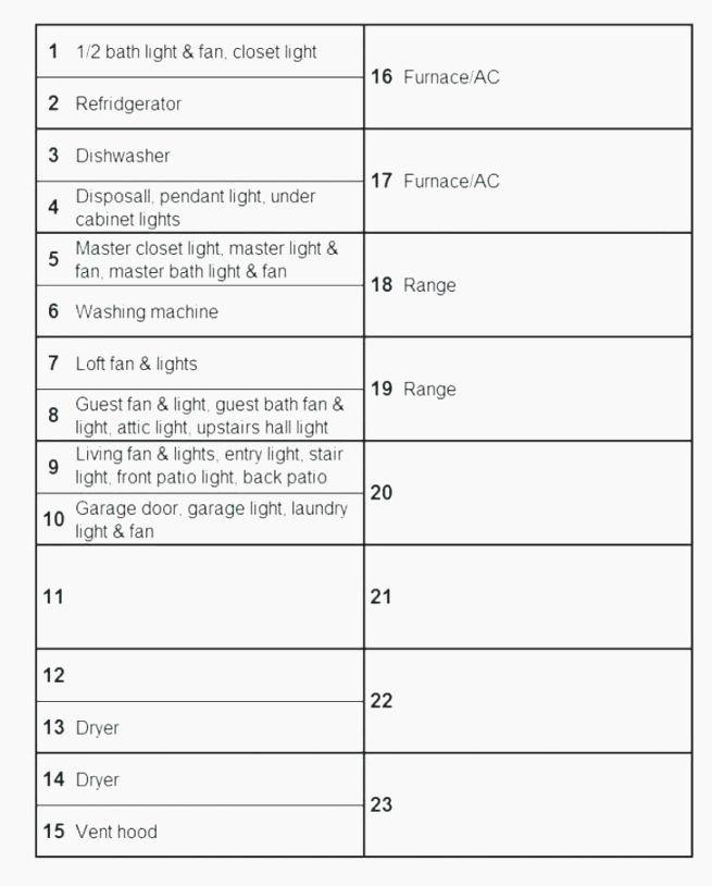 Circuit Breaker Directory Template Beautiful top 41 Amazing Free Printable Circuit Breaker Panel Labels