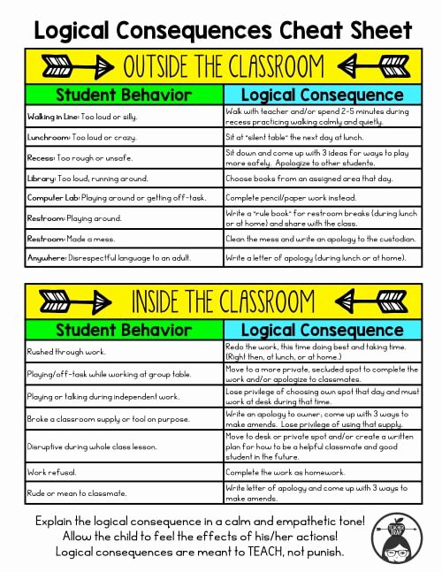 Classroom Management Plan Template Elementary Beautiful Classroom Management Makeover – Teacher Trap