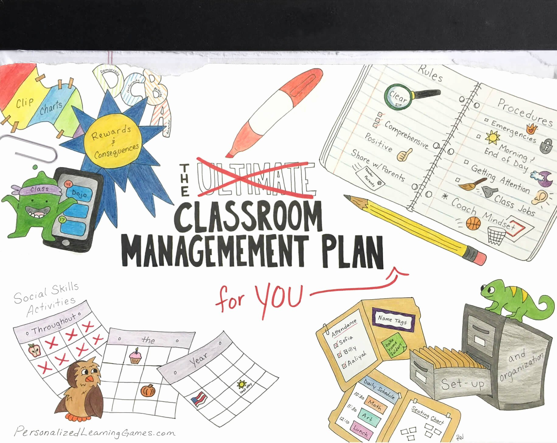 Classroom Management Plan Template Elementary New A Classroom Management Plan for Elementary School Teachers