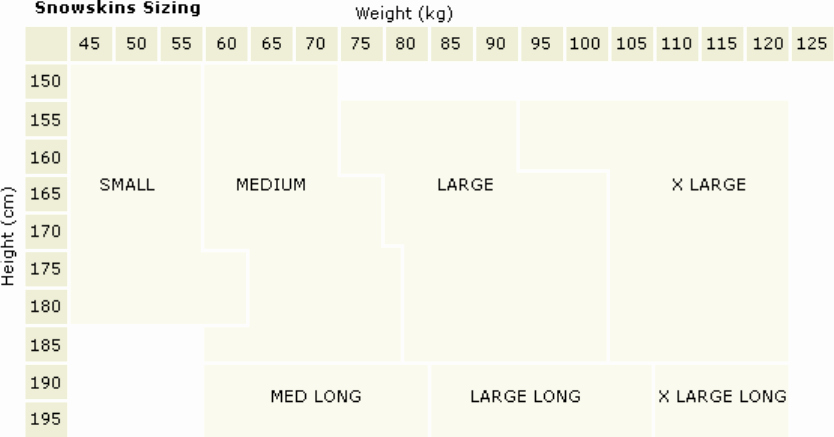 Clothing Size Chart Template Elegant Download Clothing Sizing Chart for Free