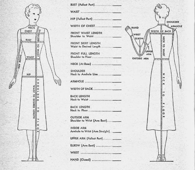 Clothing Size Chart Template Lovely the Life Of A Cosplayer How to Read Sewing Patterns Part
