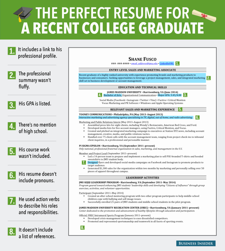 College Graduate Resume Template Fresh Excellent Resume for Recent Grad Business Insider