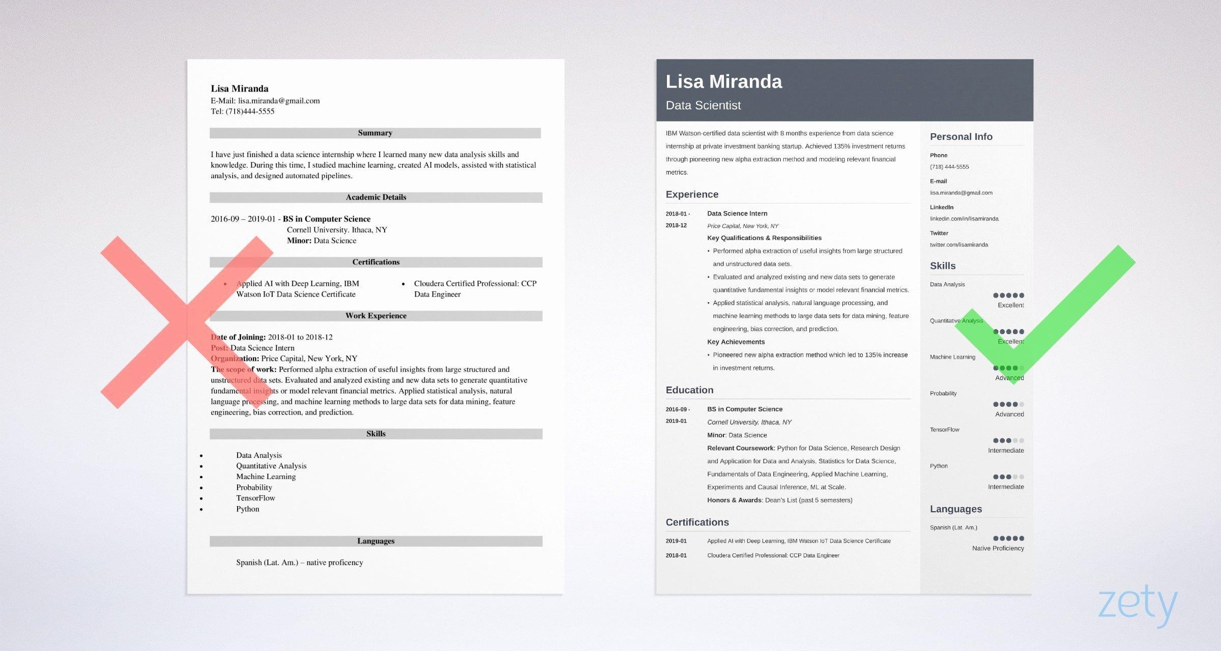 College Graduate Resume Template Inspirational Recent College Graduate Resume Sample & Full Guide [20