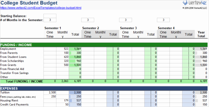 College Student Budget Template Beautiful 15 Checklist Schedule and Planner Templates for Students