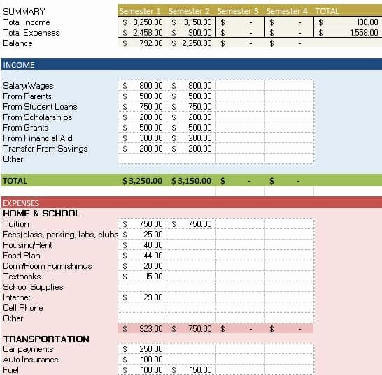College Student Budget Template Best Of Free Bud Templates In Excel for Any Use