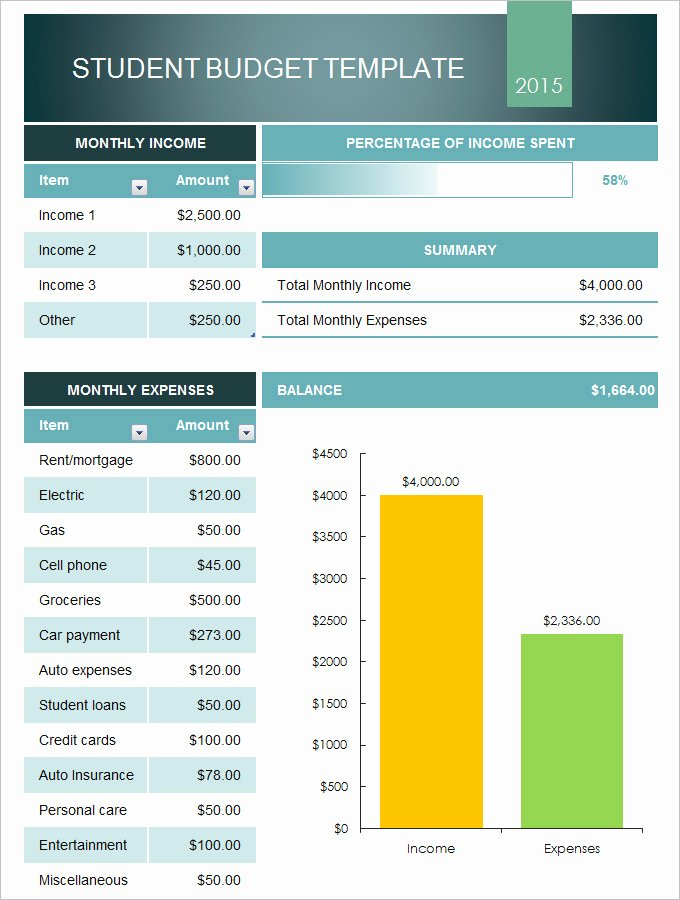 College Student Budget Template Lovely 7 Student Bud Templates Free Word Pdf Documents