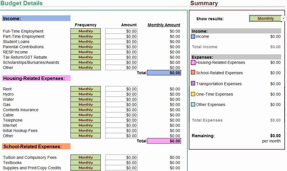 College Student Budget Template Luxury My University Money Interactive Student Bud