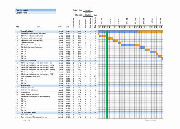 Commercial Construction Schedule Template Best Of 8 Construction Timeline Templates Doc Pdf Excel