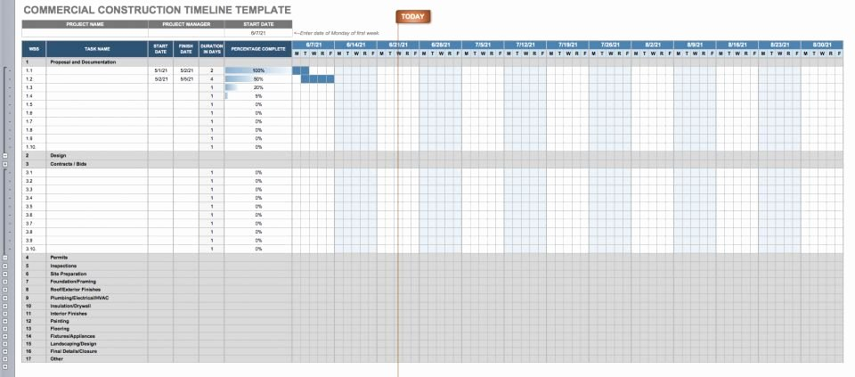 Commercial Construction Schedule Template Luxury Construction Timeline Template Collection