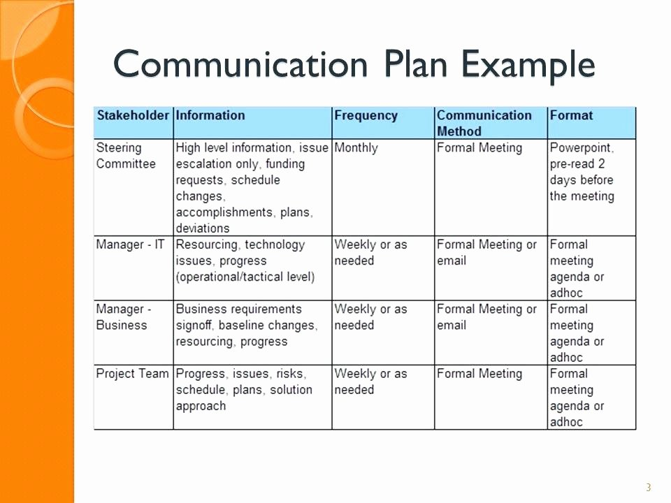 Communication Plan Template Free Inspirational Munication Management Plan Template Oddfolkorg