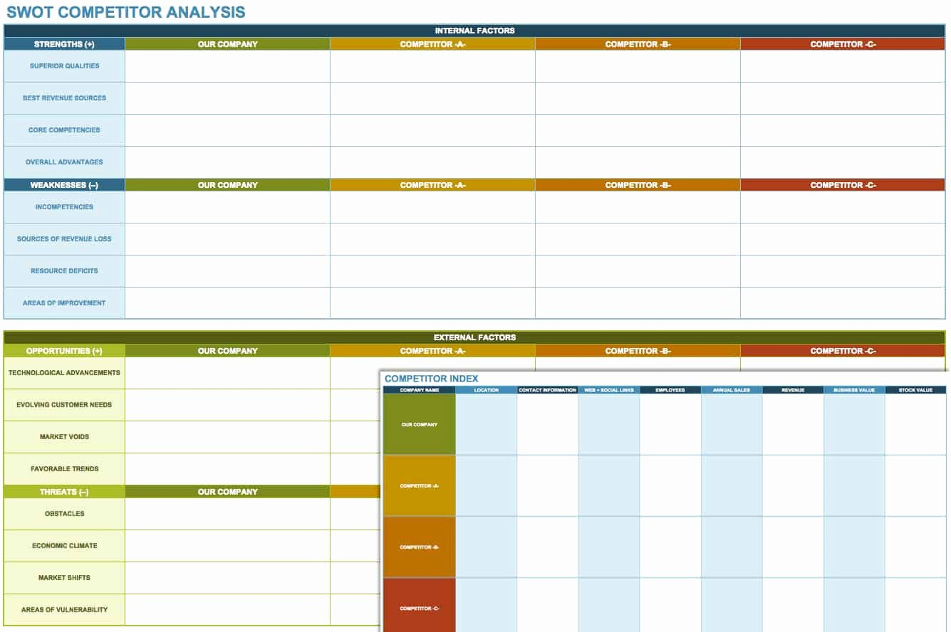 Competitive Analysis Template Excel Awesome 14 Free Swot Analysis Templates Smartsheet