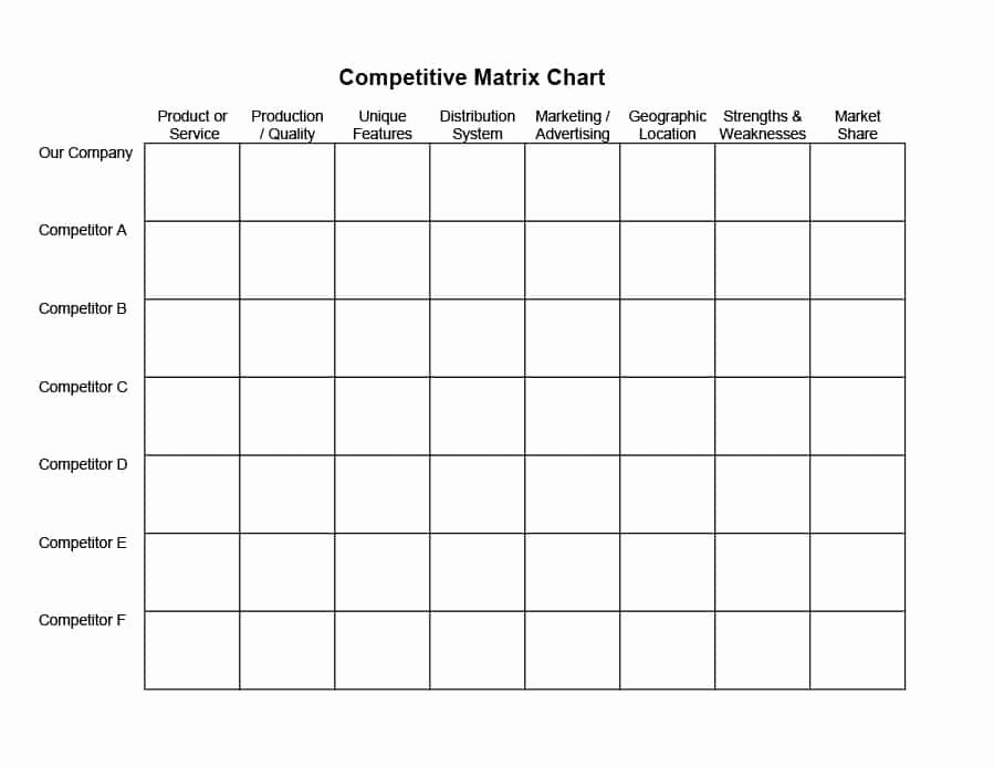 Competitive Analysis Template Excel Awesome Petitive Analysis Templates 40 Great Examples [excel