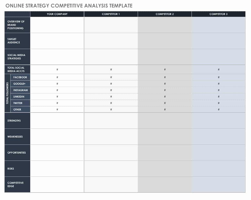 Competitive Analysis Template Excel Inspirational Free Petitive Analysis Templates