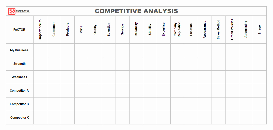 Competitive Analysis Template Excel Lovely Petitive Analysis Template for Excel – formats