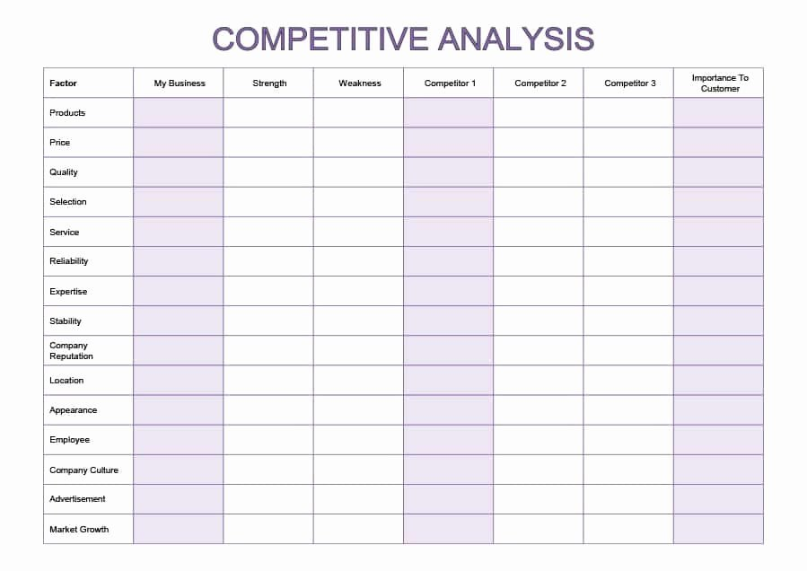 Competitive Analysis Template Excel Lovely Petitive Analysis Templates 40 Great Examples [excel