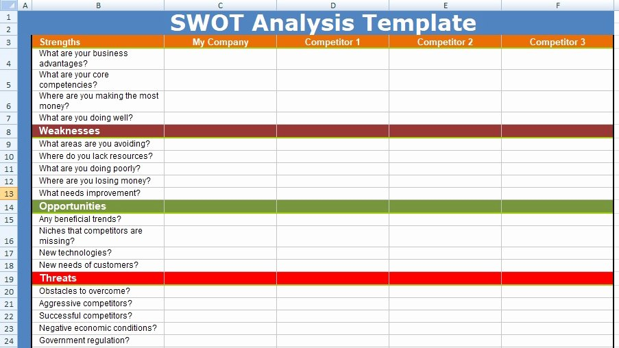 Competitive Analysis Template Excel Luxury Swot Analysis Excel Template