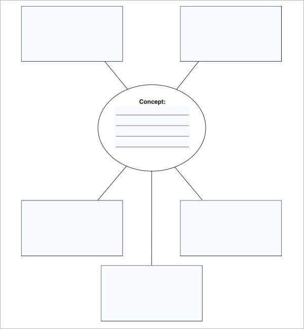 Concept Map Template Free Best Of 29 Of Nursing Care Map Template Blank