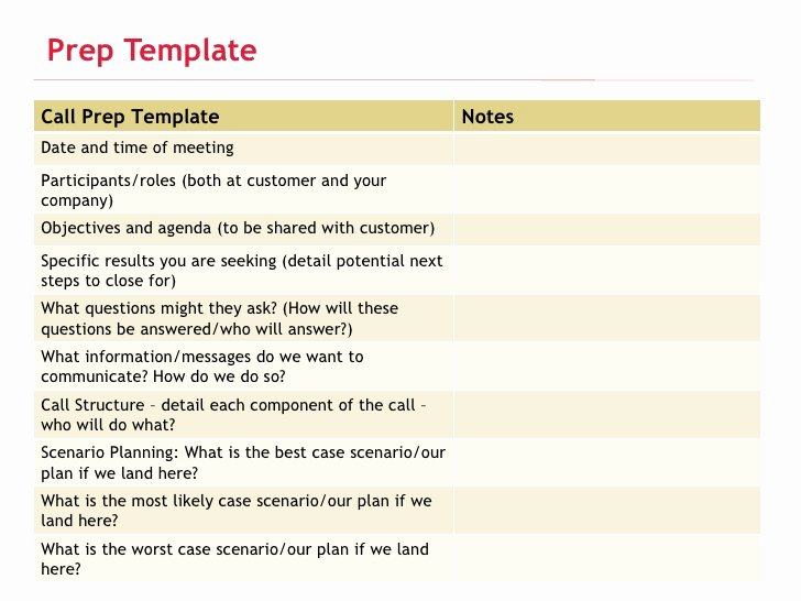 Conference Call Agenda Templates Beautiful Sales Meeting Agenda