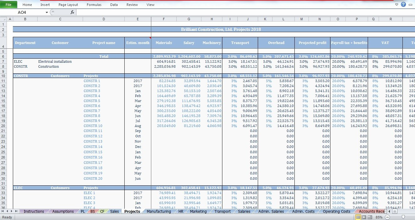 Construction Budget Template Excel Inspirational Construction Bud Template Cfotemplates