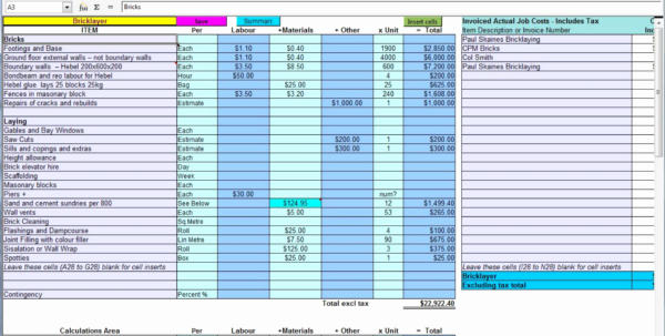 Construction Budget Template Excel Luxury Owner Builder Bud Spreadsheet Spreadsheet Downloa Owner