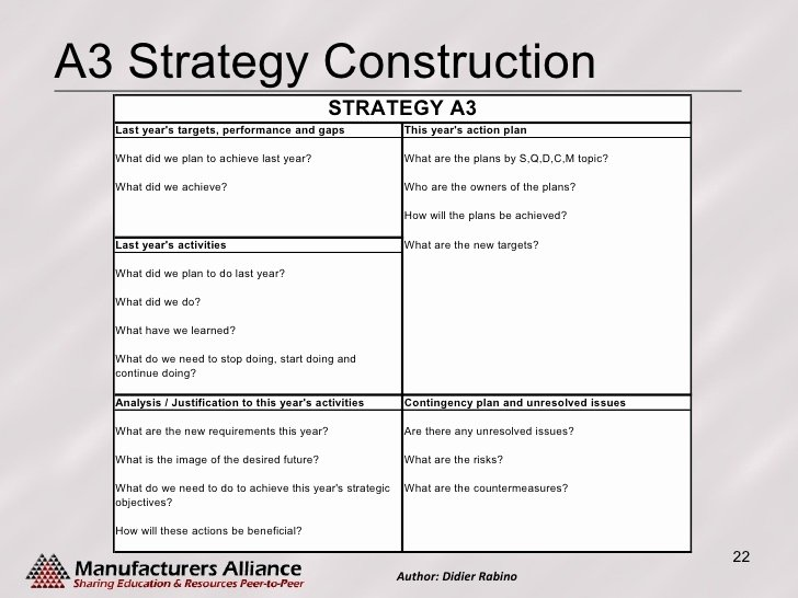 Construction Business Plan Template Fresh Construction Safety Plan