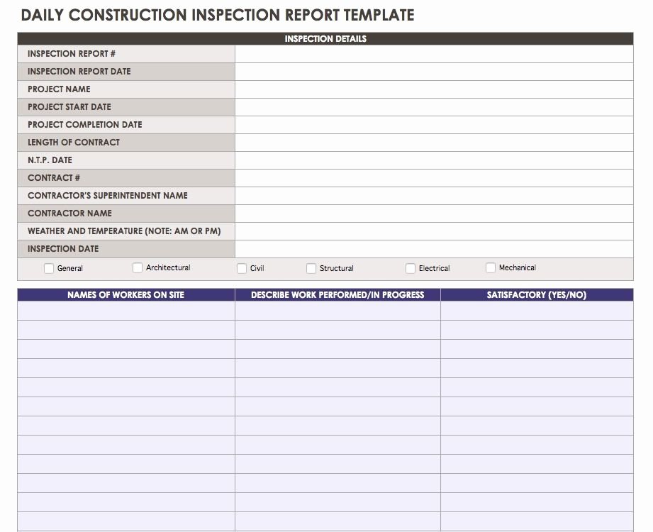 Construction Daily Report Template Free Unique Construction Daily Reports Templates or software Smartsheet