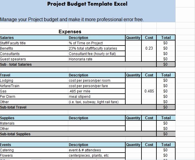 Construction Project Budget Template Elegant Project Bud Template