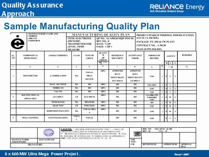 Construction Quality Control Plan Template Beautiful Quality Control Plan