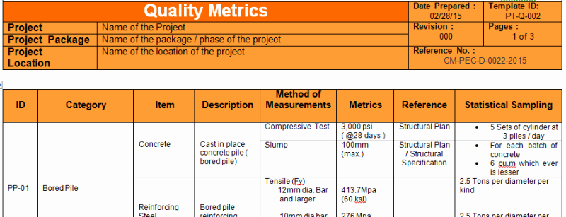 Construction Quality Control Plan Template Best Of How to Plan Quality for Your Construction Project