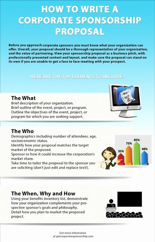Corporate Sponsorship Proposal Template Best Of How to Write A Corporate Sponsorship Proposal