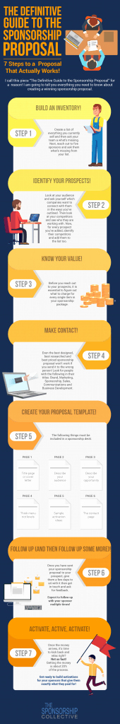Corporate Sponsorship Proposal Template Luxury the Definitive Guide to the Sponsorship Proposal 7 Steps