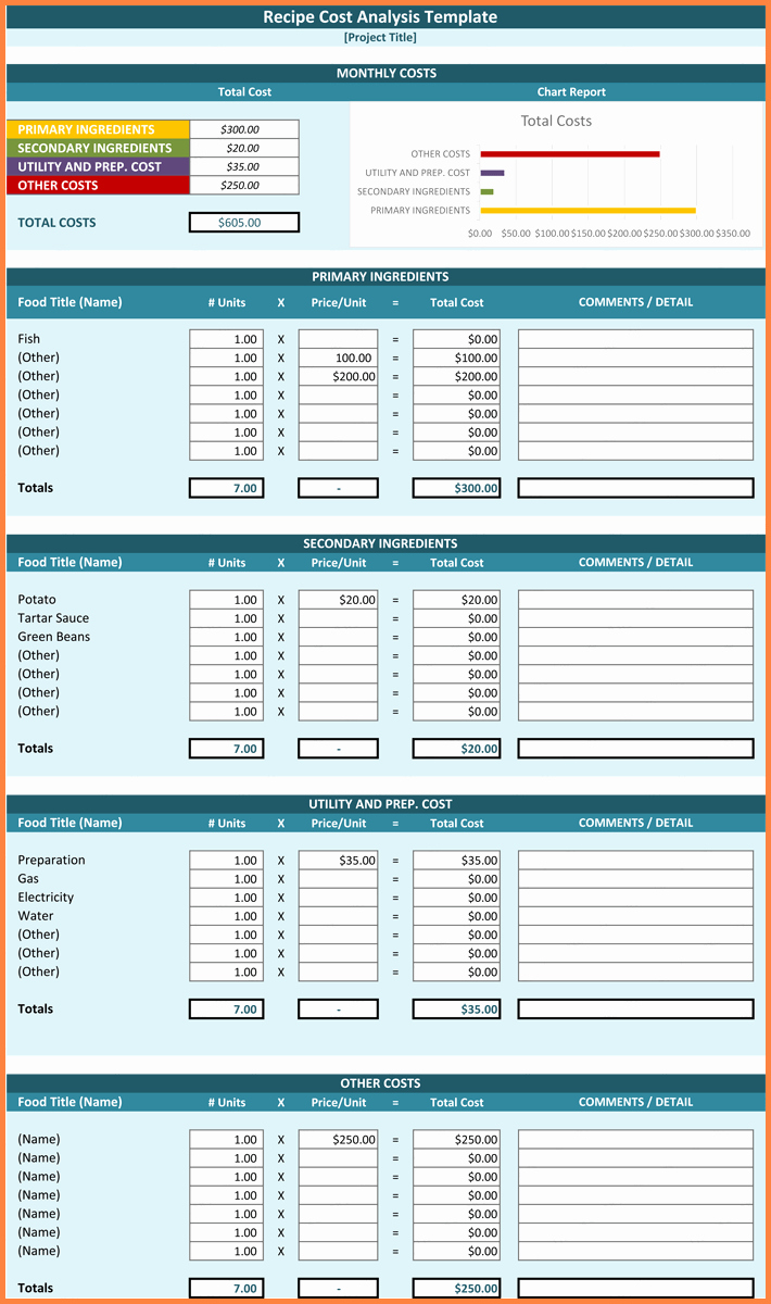 Cost Analysis Excel Template Awesome 10 Cost Analysis Spreadsheet