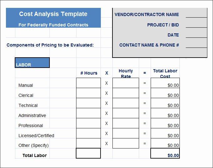 Cost Analysis Excel Template Beautiful Cost Benefit Analysis Template 7 Free Word Excel Pdf