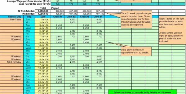 Cost Analysis Excel Template Best Of Cost Analysis Spreadsheet Template Spreadsheet Templates