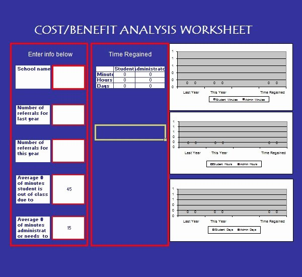 Cost Analysis Excel Template Best Of Free 19 Cost Benefit Analysis Templates In Google Docs