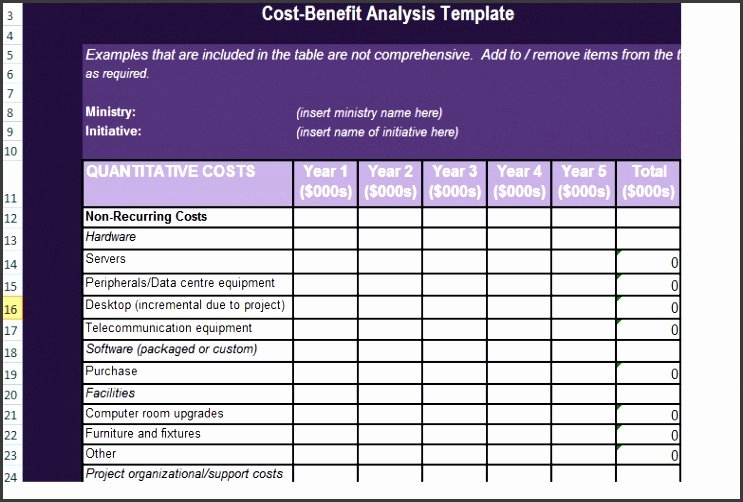 Cost Analysis Excel Template Fresh 8 Simple Cost Benefit Analysis Template Excel