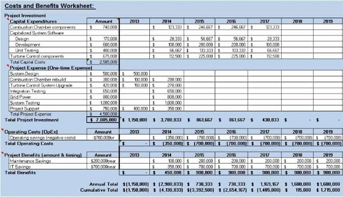 Cost Analysis Excel Template Luxury 5 Cost Benefit Analysis Templates Excel Pdf formats