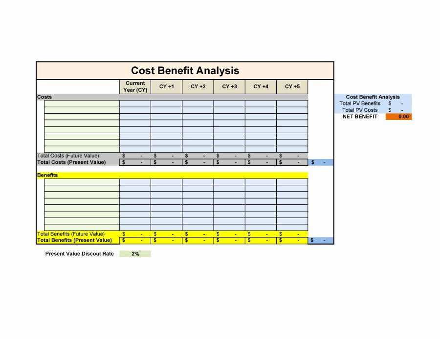 Cost Analysis Excel Template Luxury Cost Benefit Analysis Template Excel