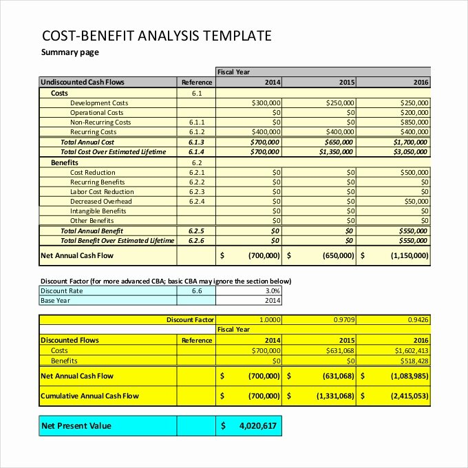 Cost Analysis Excel Template Unique 12 Cost Benefit Analysis Templates Pdf Word