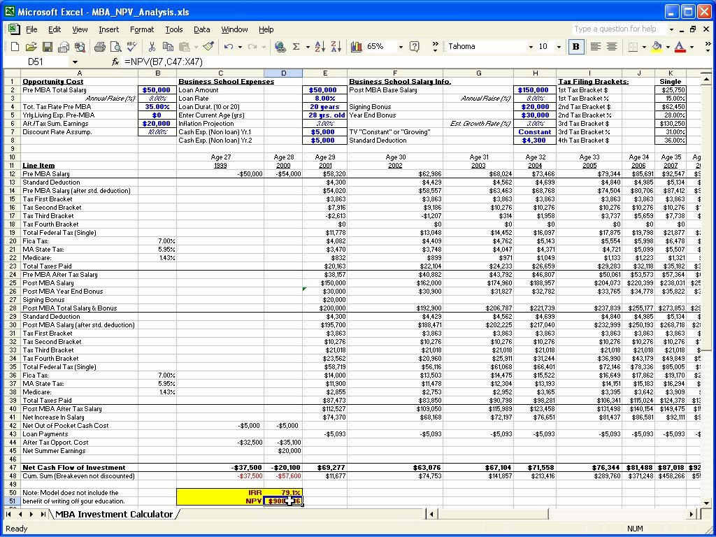 Cost Analysis Excel Template Unique Cost Analysis Template